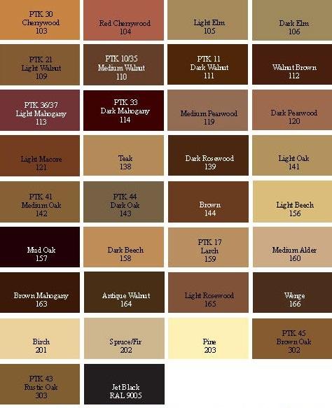 30 Ide Keren Cara Membuat Warna Coklat Muda Anna K