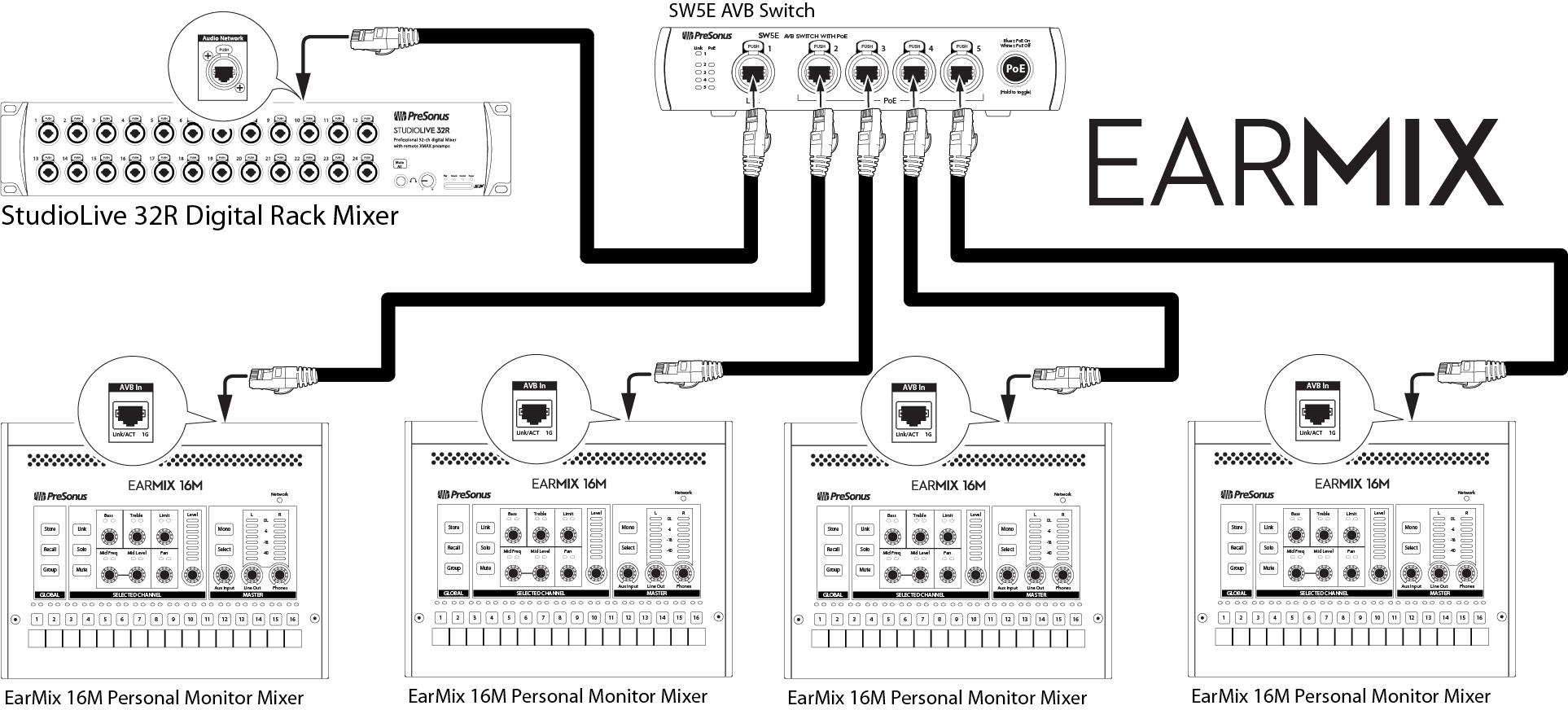 25 Audio Mixer Setup Diagram