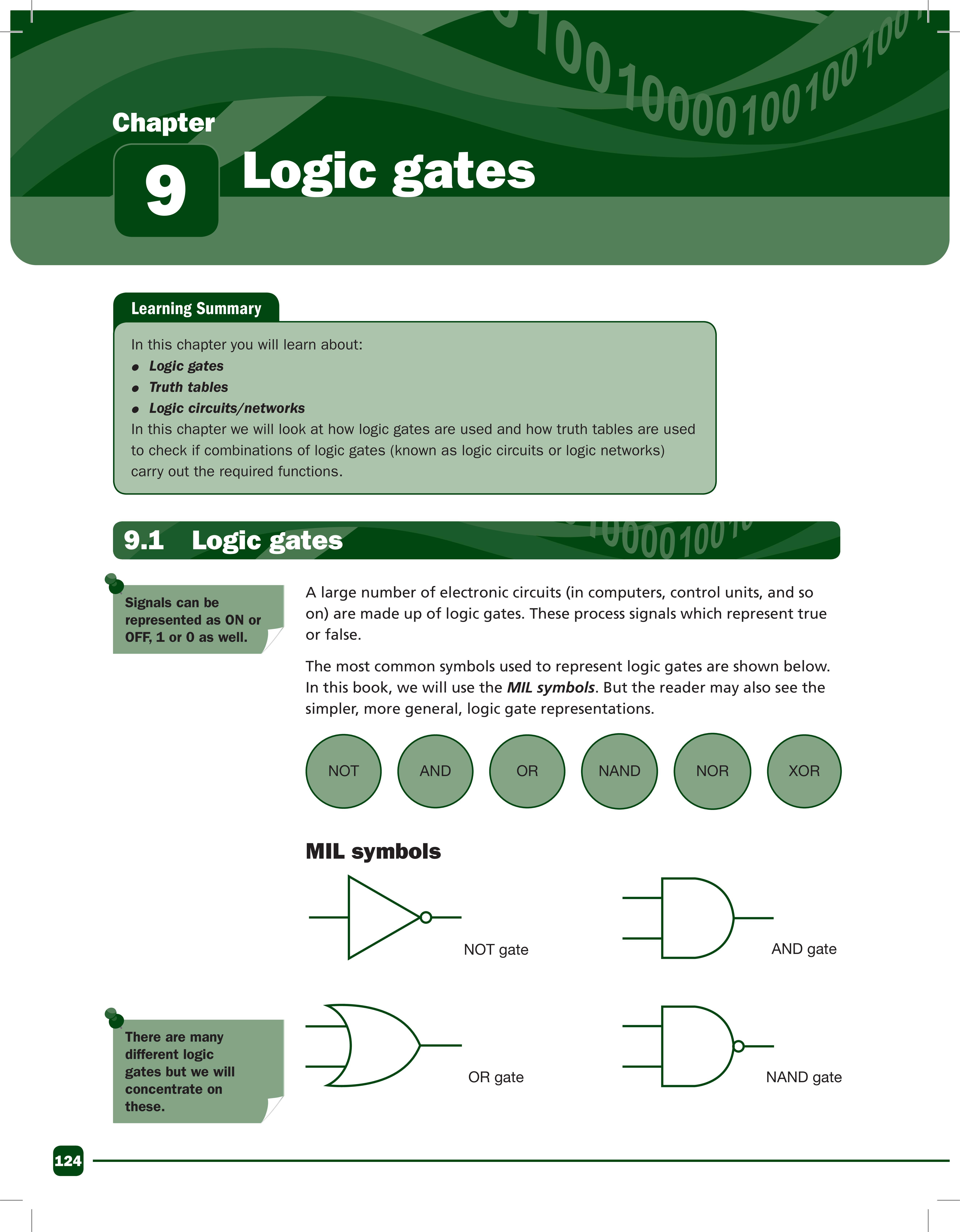 Logic Gates Computer Science