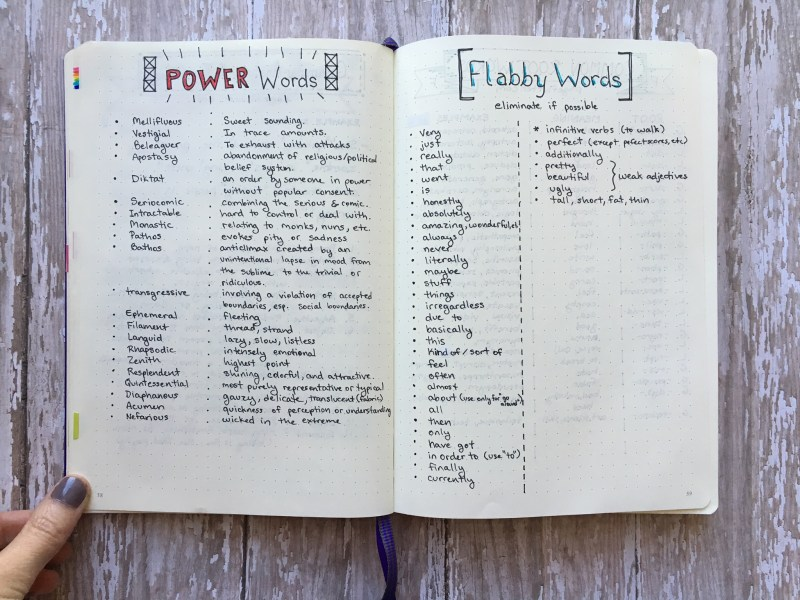 14 Lists to Supercharge Your Writing | pageflutter.com | Think you aren't a writer? Think again! These lists will develop your writing skills to improve every area of your life.