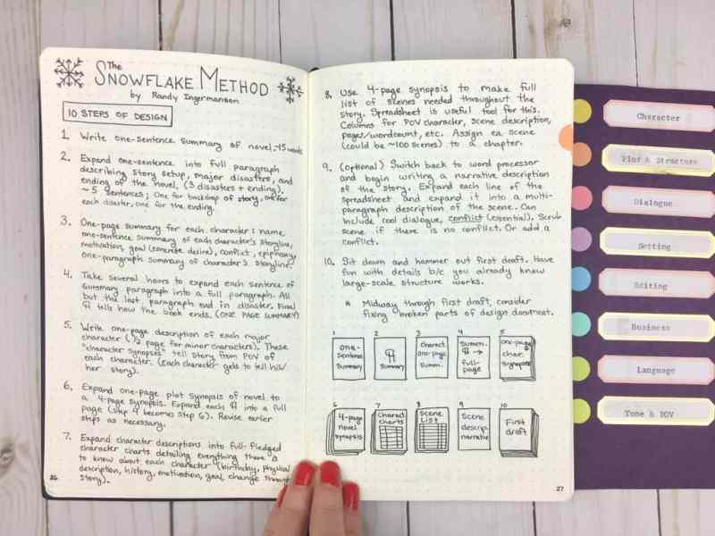 A page from my writing journal: Plotting with the Snowflake Method |pageflutter.com