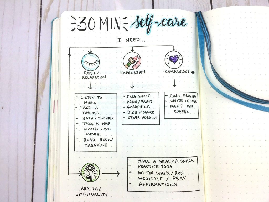 Self Care Activities You Actually Have Time For