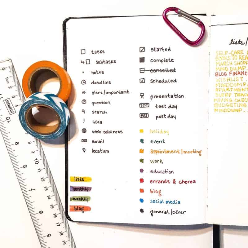 Back To Basics Using Your Bullet Journal To Increase Productivity