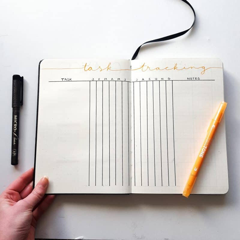 30+ Super Trackers For Your Planner:Daily, Monthly, Yearly| Monthly Task Tracker | Jihi Elephant for pageflutter.com
