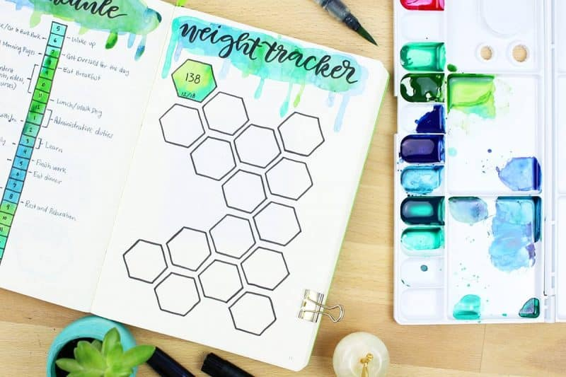 30+ Super Trackers For Your Planner:Daily, Monthly, Yearly| From LittleCoffeeFox.com