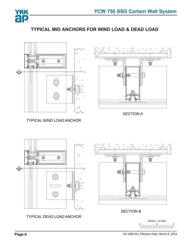 ykk design manual ycw 750 ssg