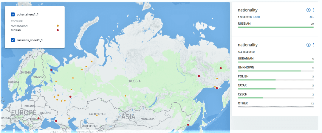 Music In The Gulag Musical Geography