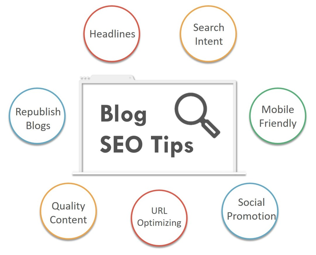 Blog SEO Tips - 7 Expert Tips You Need to Use