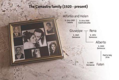 camastra_familia