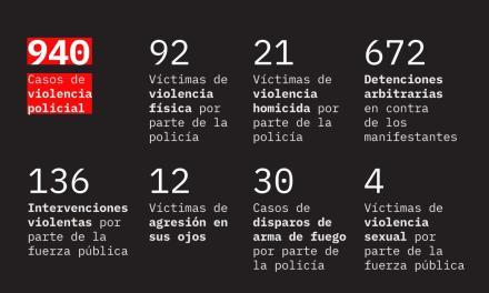 Colombia. Violenze della polizia sui manifestanti, assassinii e arresti illegali. Arriva la condanna dell'ONU