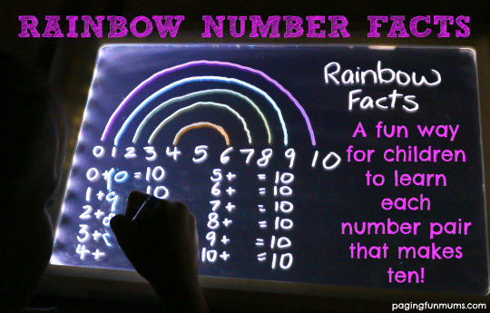 Rainbow-Number-Facts
