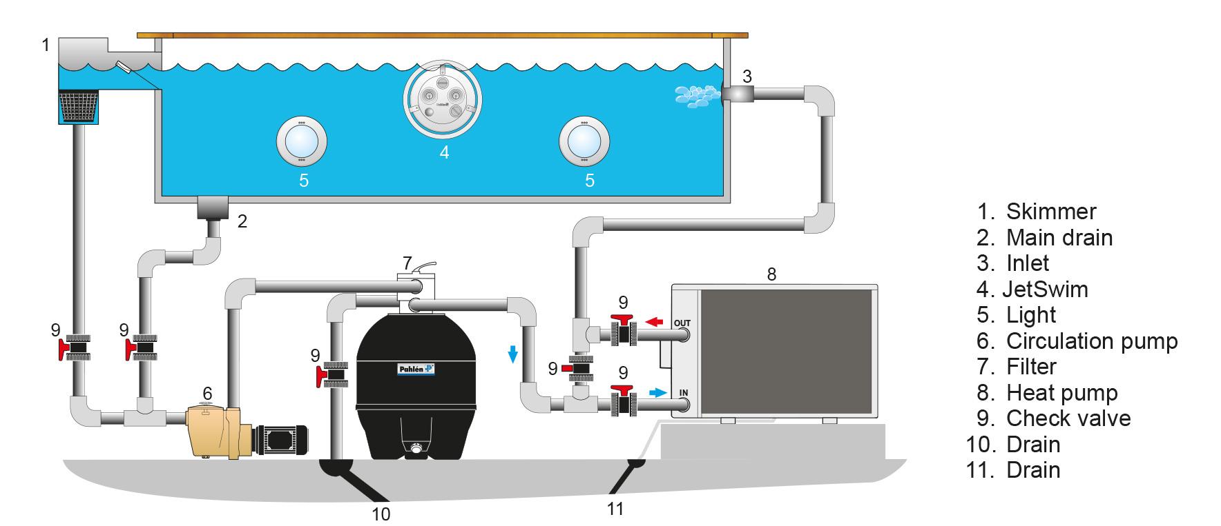 Swimming Pool Schematic Heat Exchanger, Electric Heater