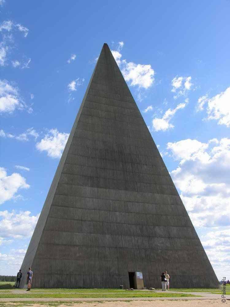 Пропорции пирамиды Голода