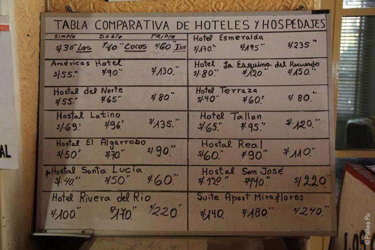 Цены на отели в городе Пьюра