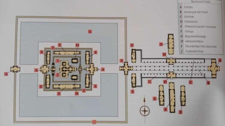 Схема храма Бантей Срей в Камбодже