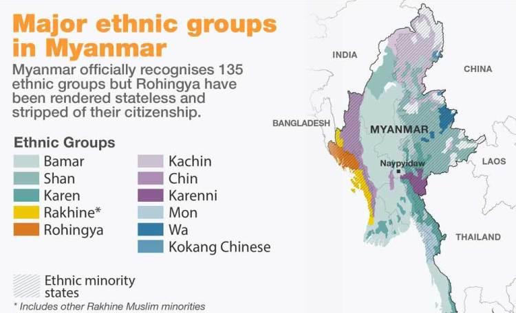 население мьянмы на карте