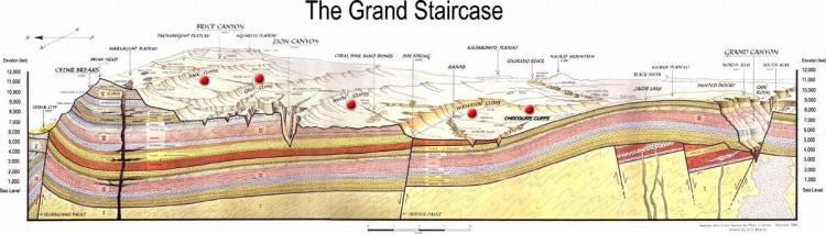 Гранд Стэйркейс (Grand Staircase)