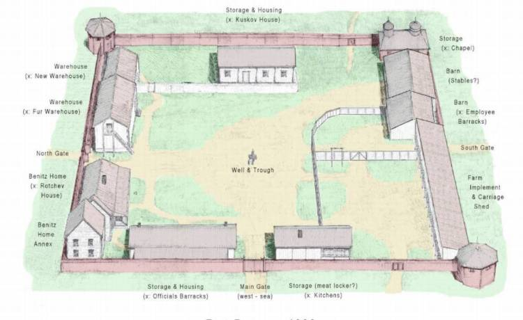 форт росс схема