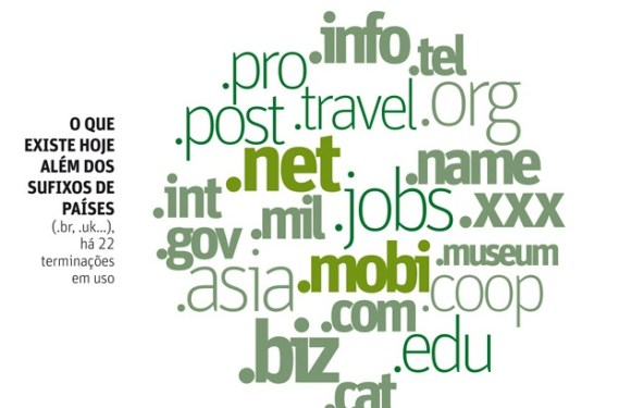 Mudança na internet incluirá mais de 1.700 sufixos