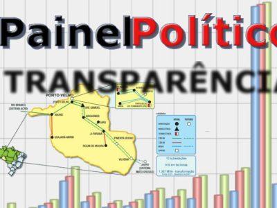 Painel Político transparência Rondônia
