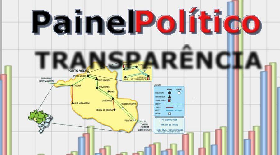 Transparência Rondônia: Alto Alegre recebeu mais de R$ 6 milhões em 2016
