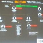 Trio confessa à polícia que comprou vagas em concurso para delegado