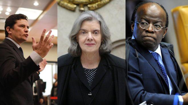 Popularidade de membros do Judiciário supera a de políticos tradicionais, aponta pesquisa