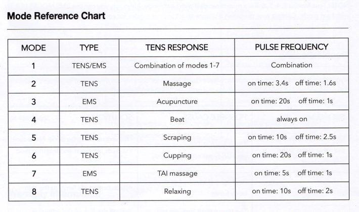 TENS Machine Review