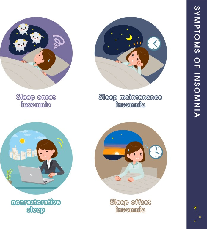 Symptoms of Insomnia Infographic