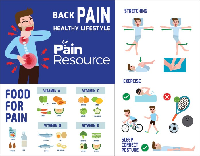 back pain healthy lifestyle infographic