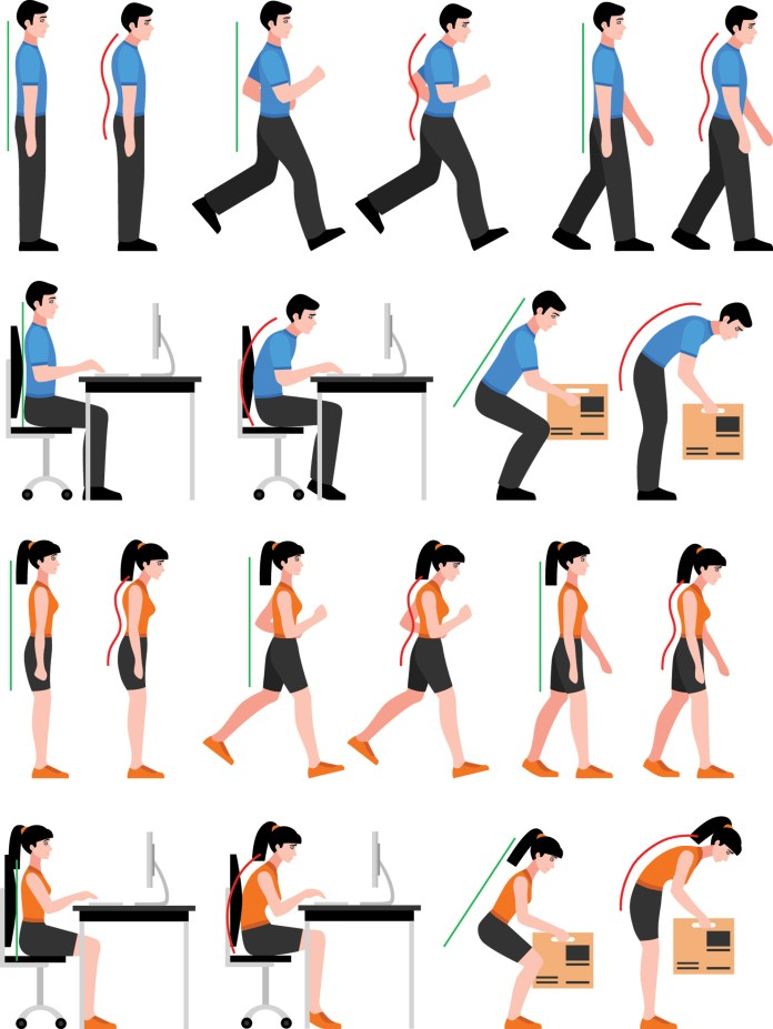 correcting posture while sitting, standing, and walking