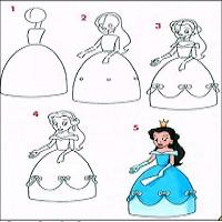 تعليم الرسم للاطفال افكار رسومات بسيطة وسهلة الرسم للمبتدئين