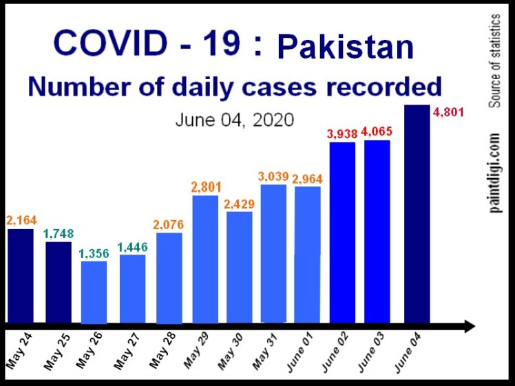 Covid-19_Pakistan