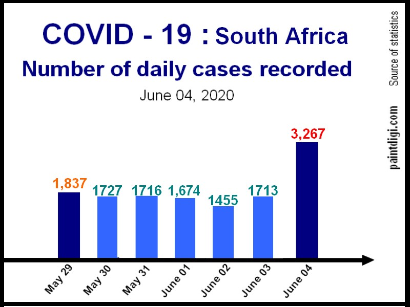 Covid-19_South Africa