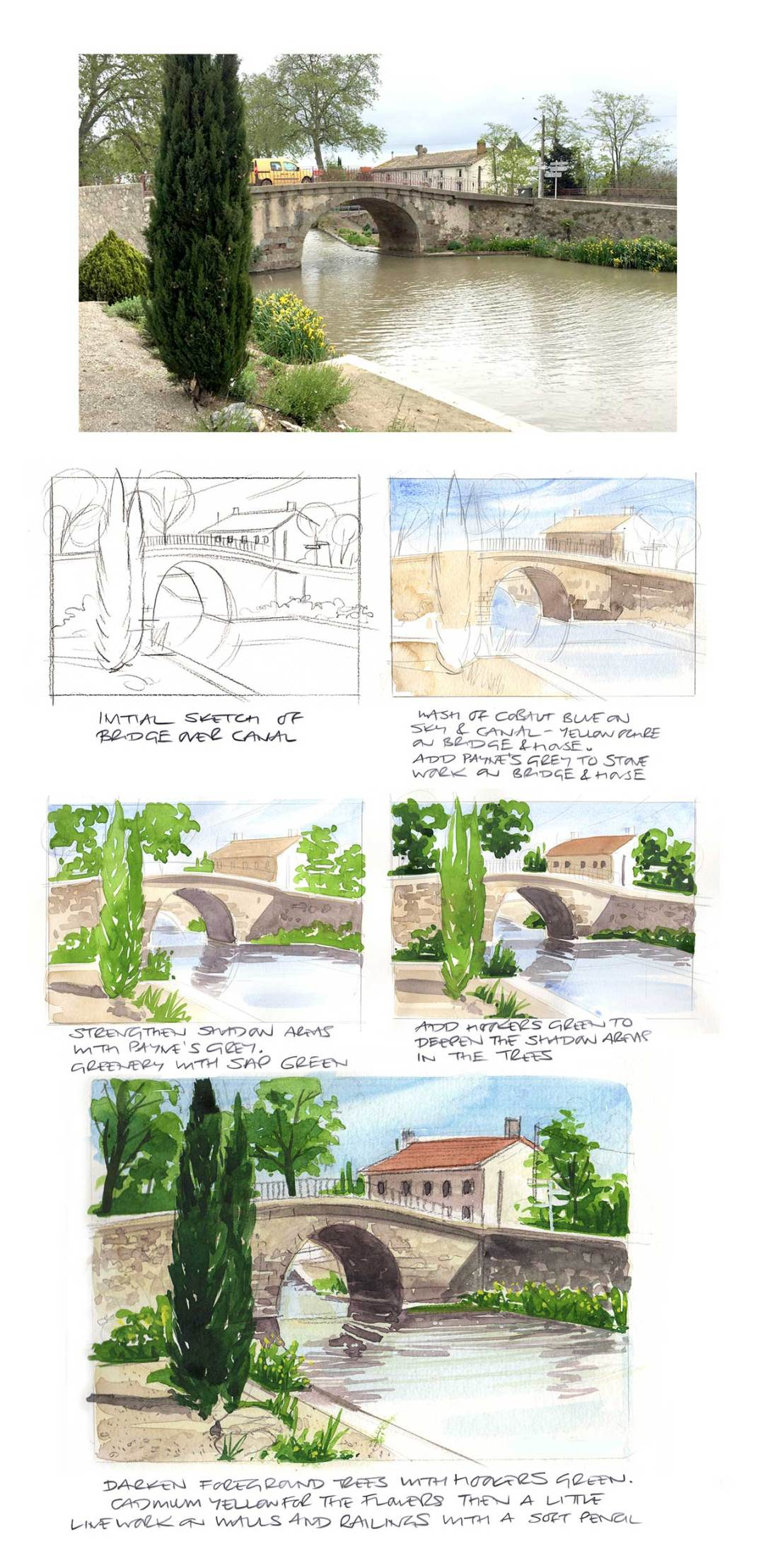 canal-du-midi-painting-in-france-tutorial