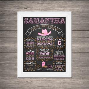 Cowgirl Birthday Chalkboard Memory Board