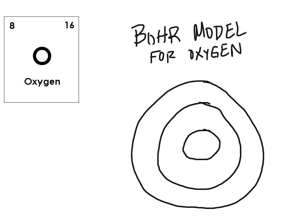 Bohr Model Drawing Of Oxygen At Paintingvalley