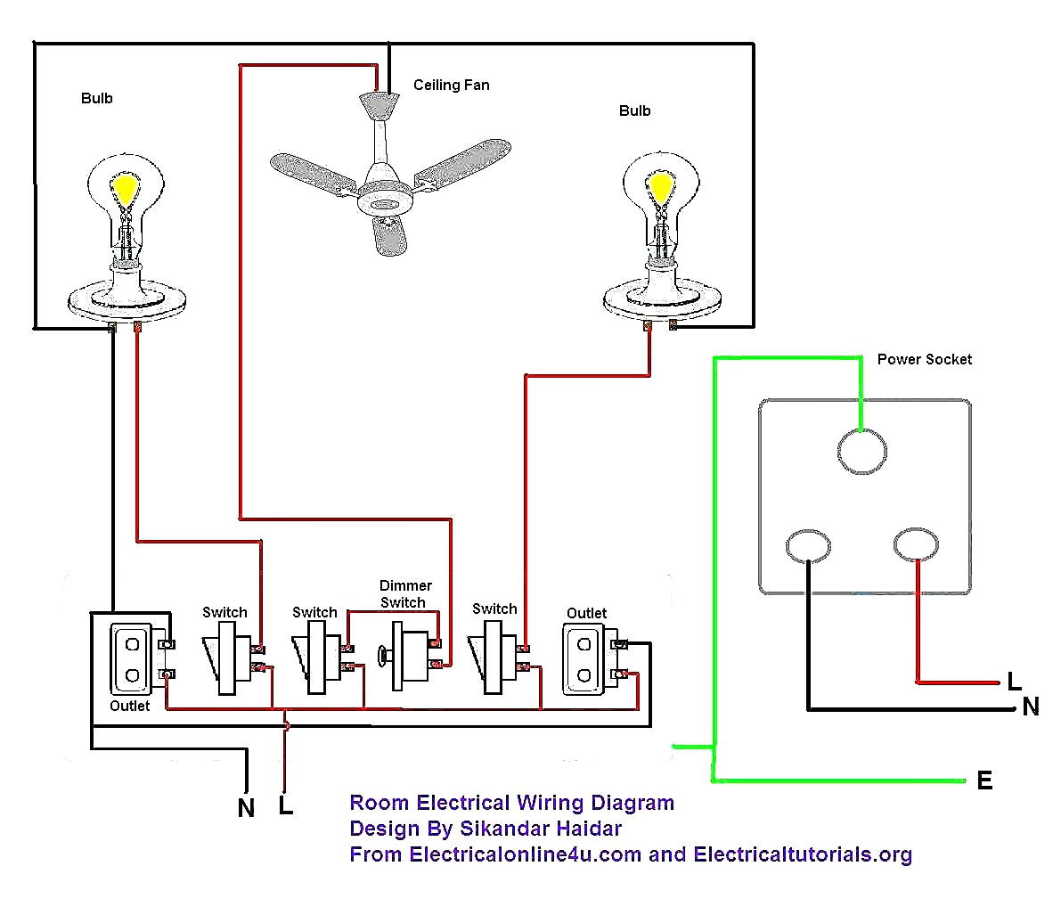 Basic Electrical Wiring For Dummies
