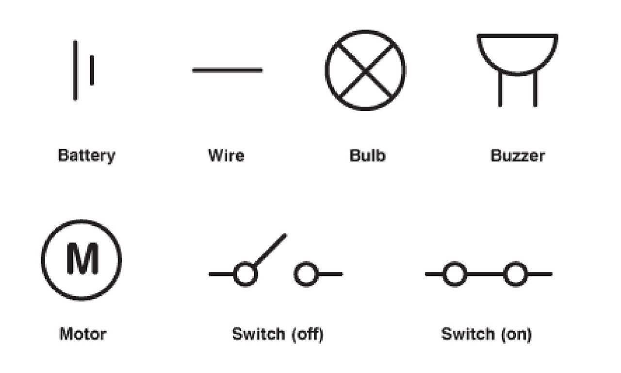 Electrical Drawing Symbols At Paintingvalley