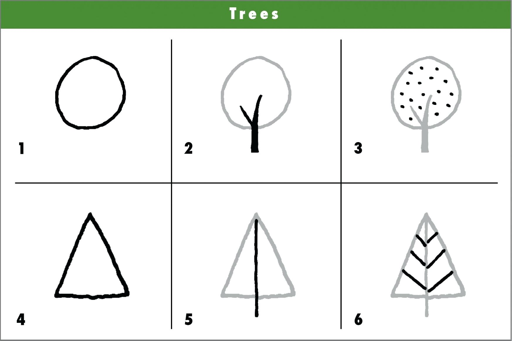 Simple Drawing For Kids Using Shapes At Paintingvalley