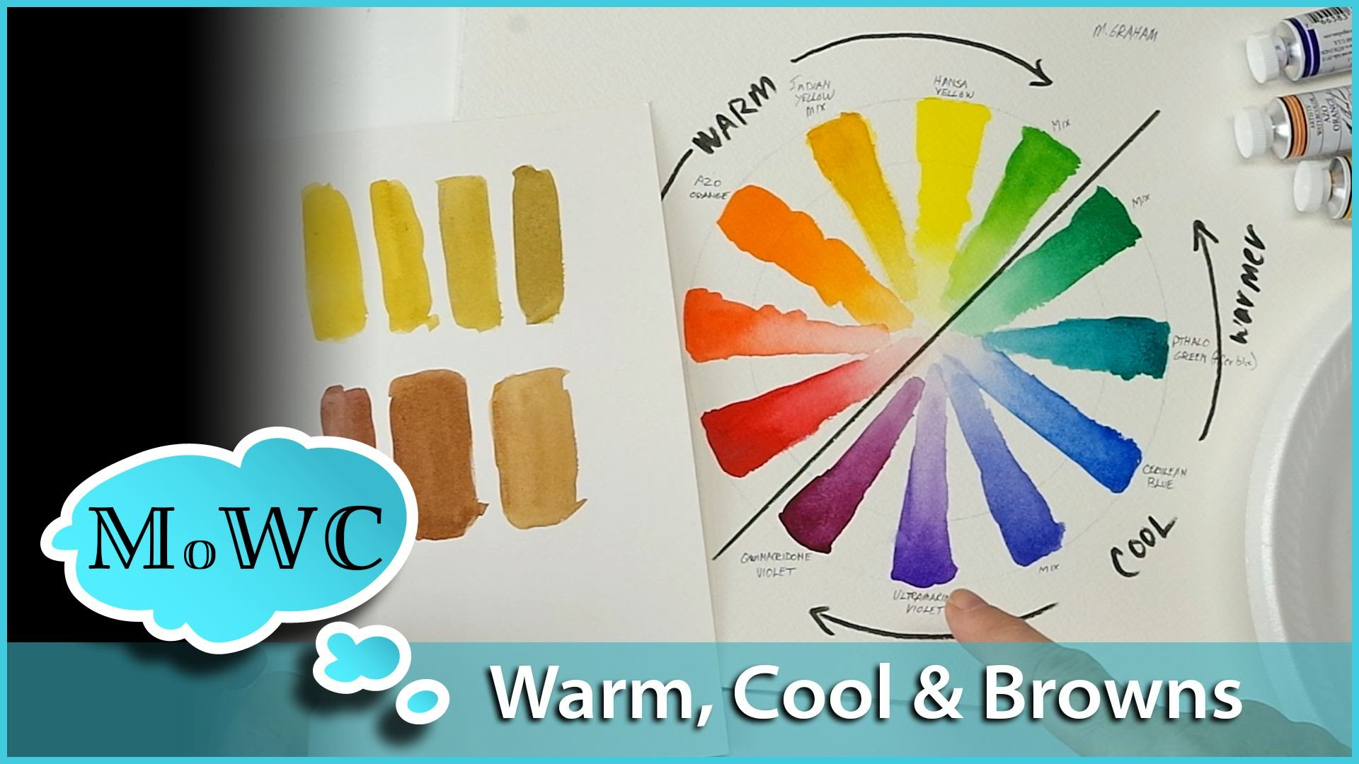 Warm And Cool Watercolor Chart At Paintingvalley