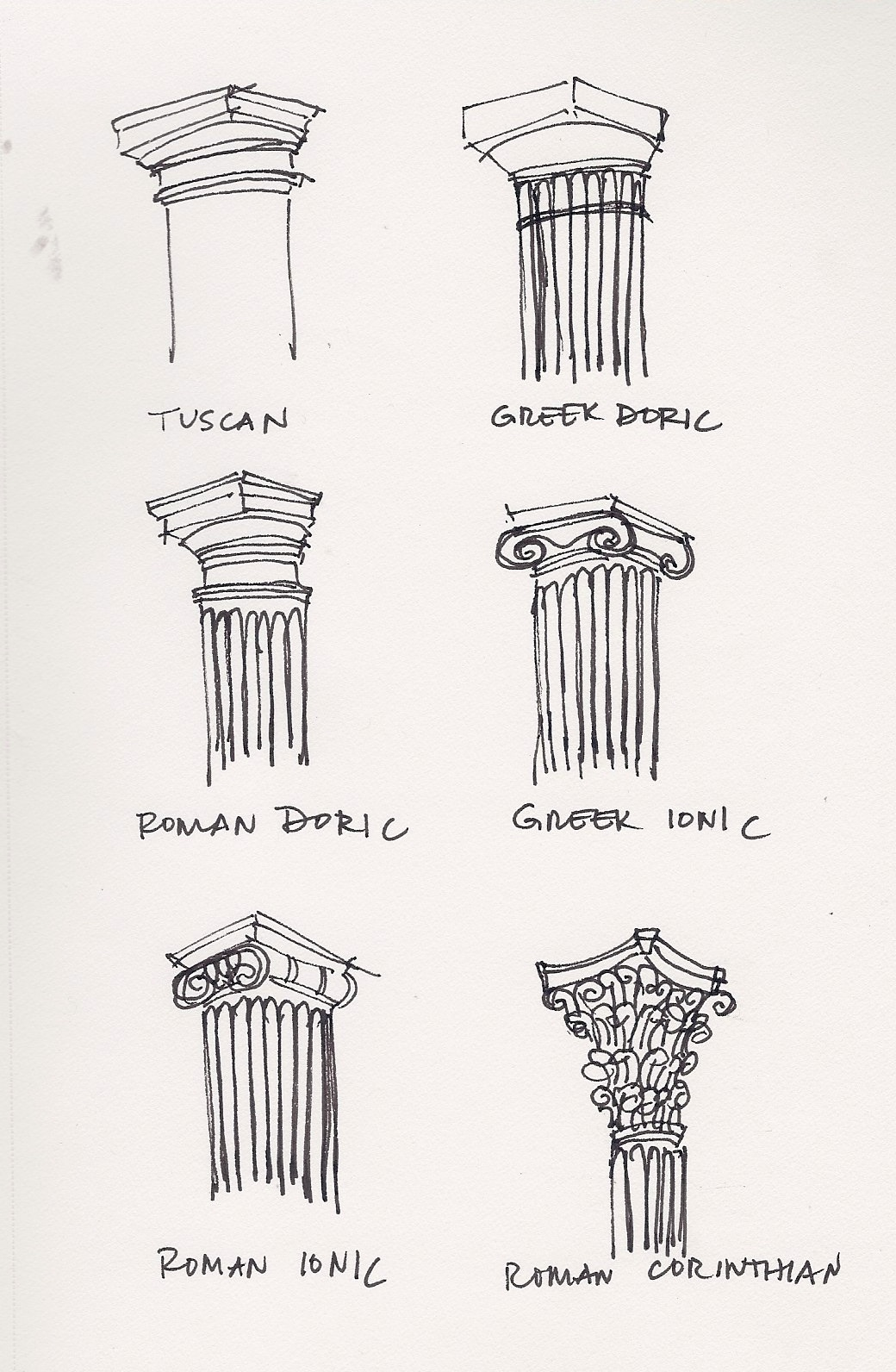 Greek Column Sketch At Paintingvalley