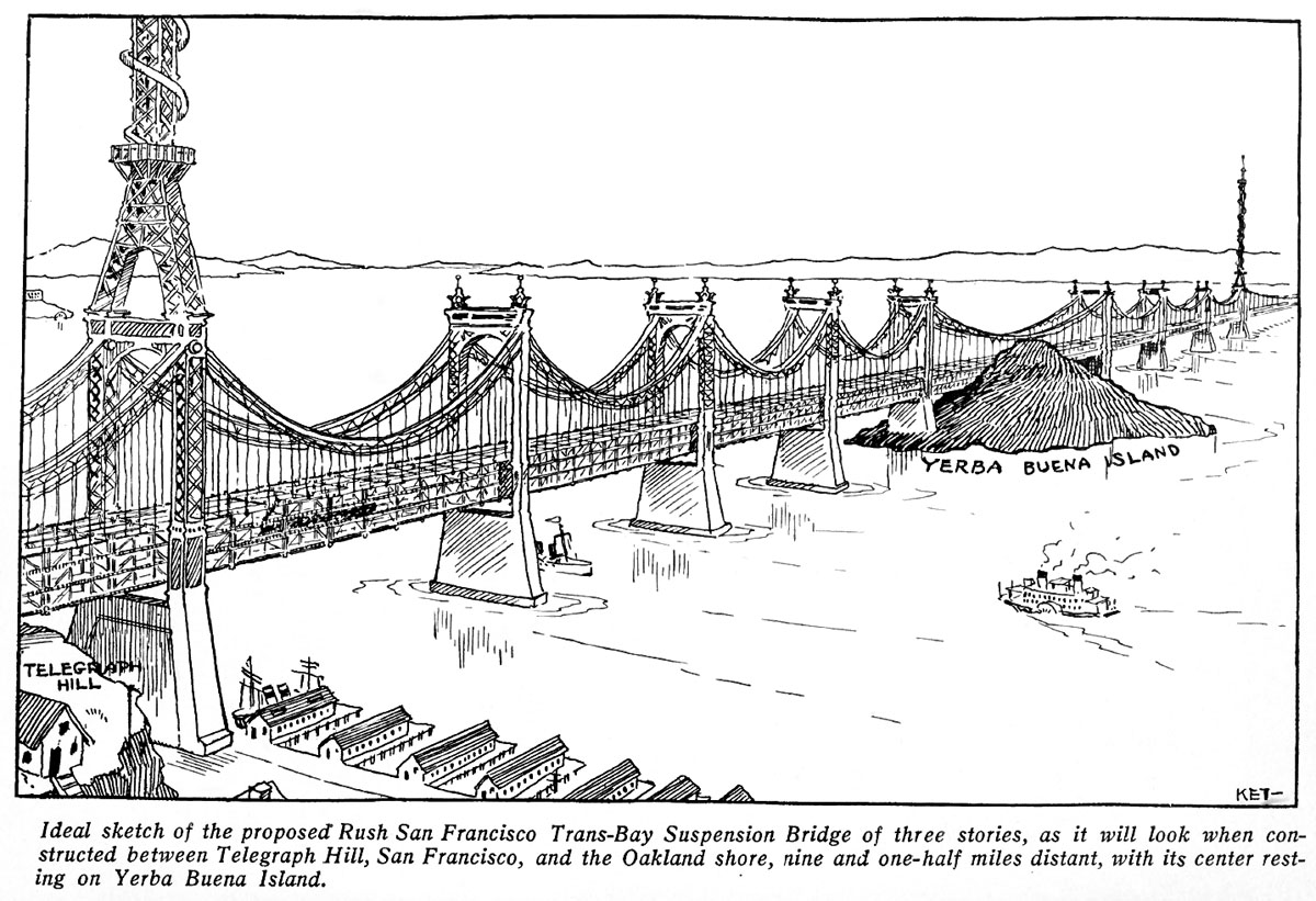 Suspension Bridge Sketch At Paintingvalley