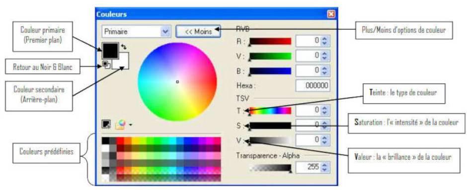 choix des couleurs avec paint