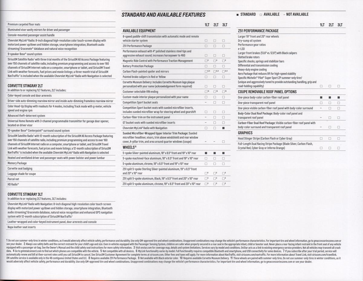 Gm Chevrolet Corvette Sales Brochure