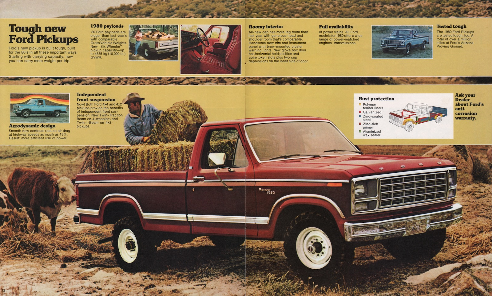1980 Ford F 150 Engines Engine