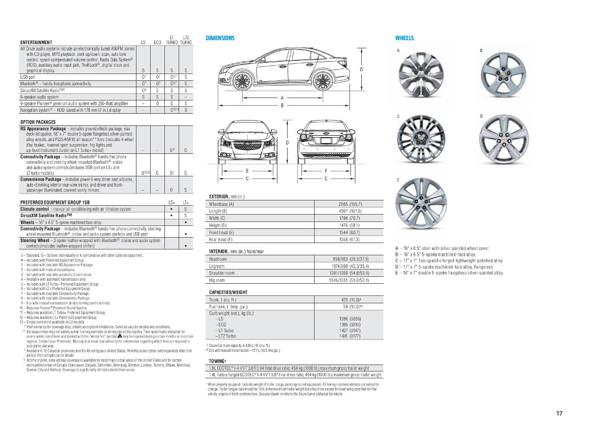 Gm Chevrolet Cruze Sales Brochure