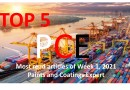Top 5 Most read articles of Week 1, 2021 on Paints and Coatings Expert