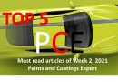 Top 5 Most read articles of Week 2, 2021 on Paints and Coatings Expert