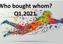 Who bought whom in the paints and coatings industry for the first quarter of 2021?